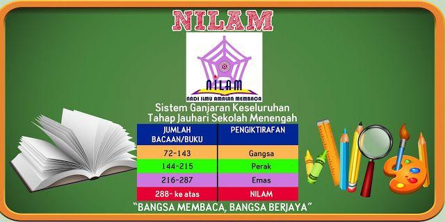 Program Nilam Poster Poster Programming Design