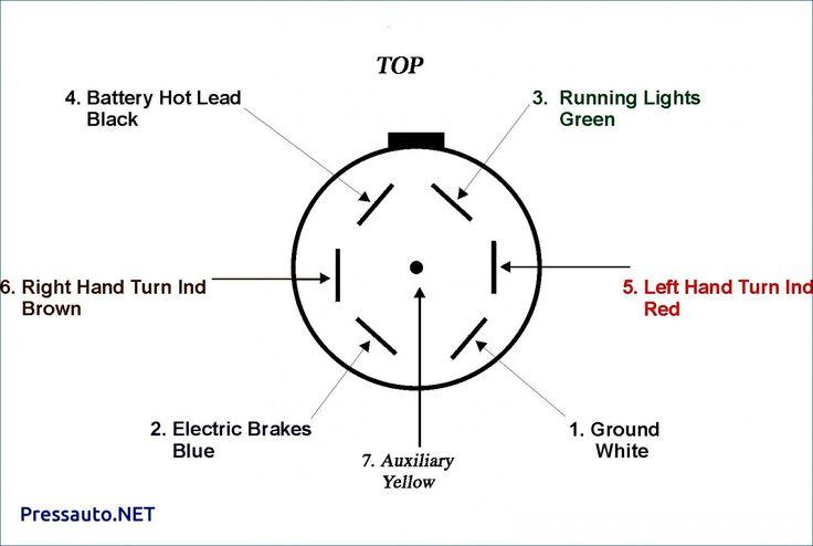 Wiring Diagram Caravan Plug Trailer wiring diagram