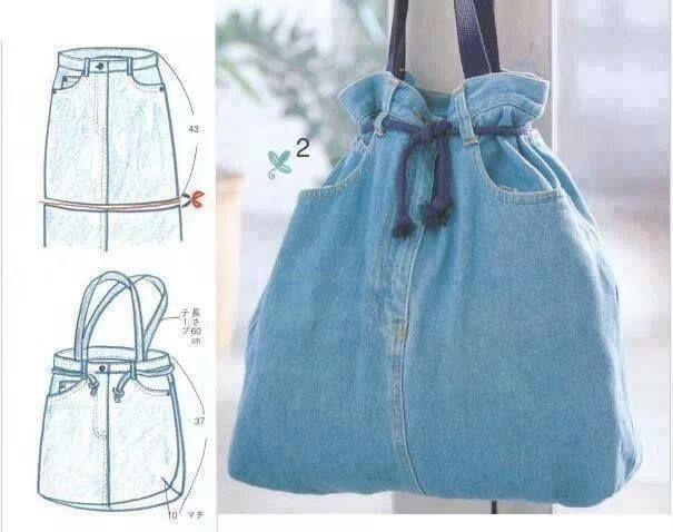 avec des vieux vetement voila se que l on peut faire  pas cher et stylé le sac en jean :)