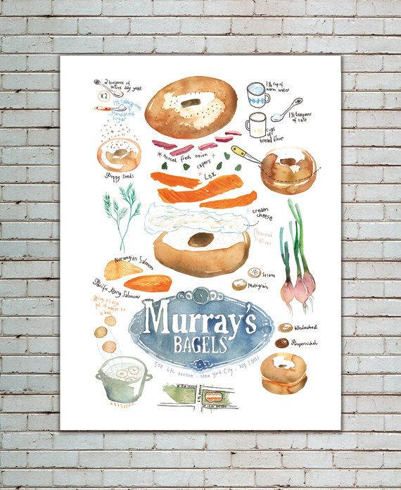 Kitchen Art Print Bagel Recipe Poster Food Illustration Illustrated Recipe  Home Decor Watercolor New York Cooking Manhattan Urban