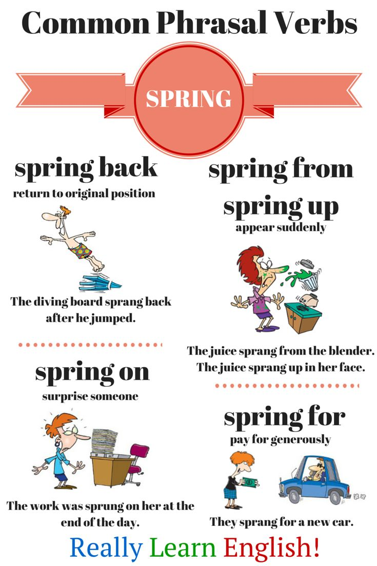 "Common Phrasal Verbs with ""Spring!"" The link has a great explanation of English phrasal verbs."