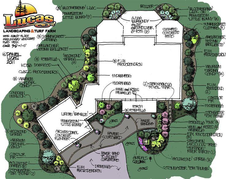 landscape design howard county maryland
