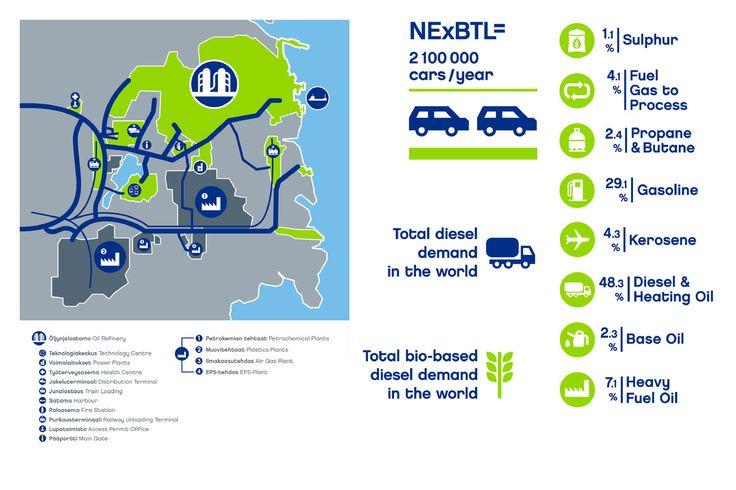 Neste Oil exhibition design / Erik Bertell