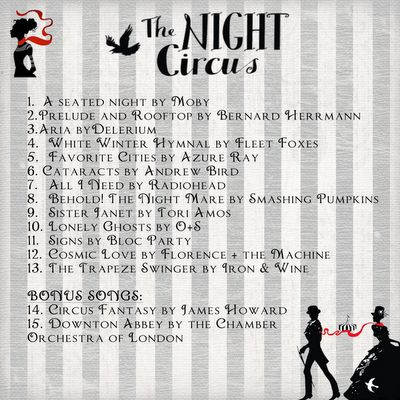Delicious Reads: The Night Circus Picture Recap! http://www.youtube.com/playlist?list=PLV9HUbYK8rMJe0c31IEcun-kIp4hm5GZ6