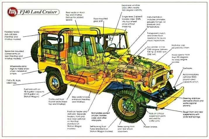 48695239694853952 on jeep diagram
