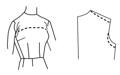 Illustrazione raffigurante modello alterazione del corpetto per pendenza spalle