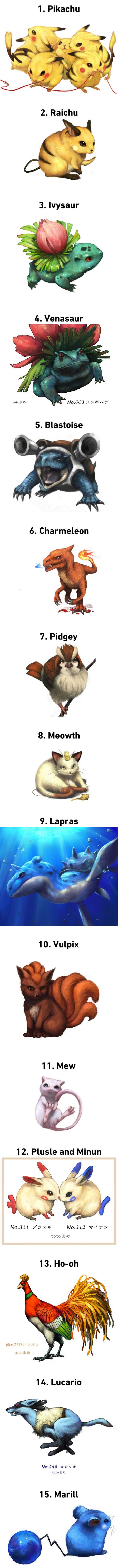 15 Pokemons Visualized As Real Animals. This is so freaking cute!