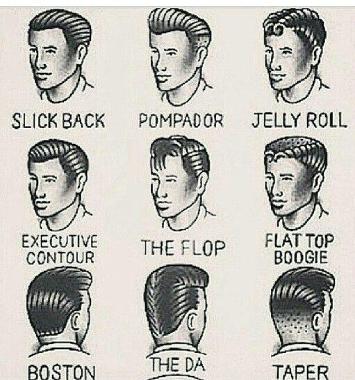 Vintage Men S Hairstyles: Swarthy's Beard & Hair Design Studio