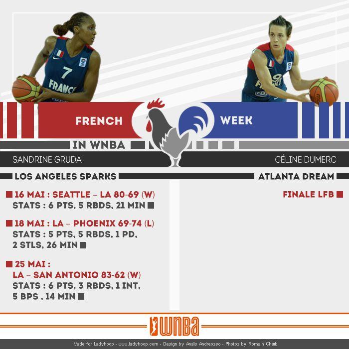 French Week #1