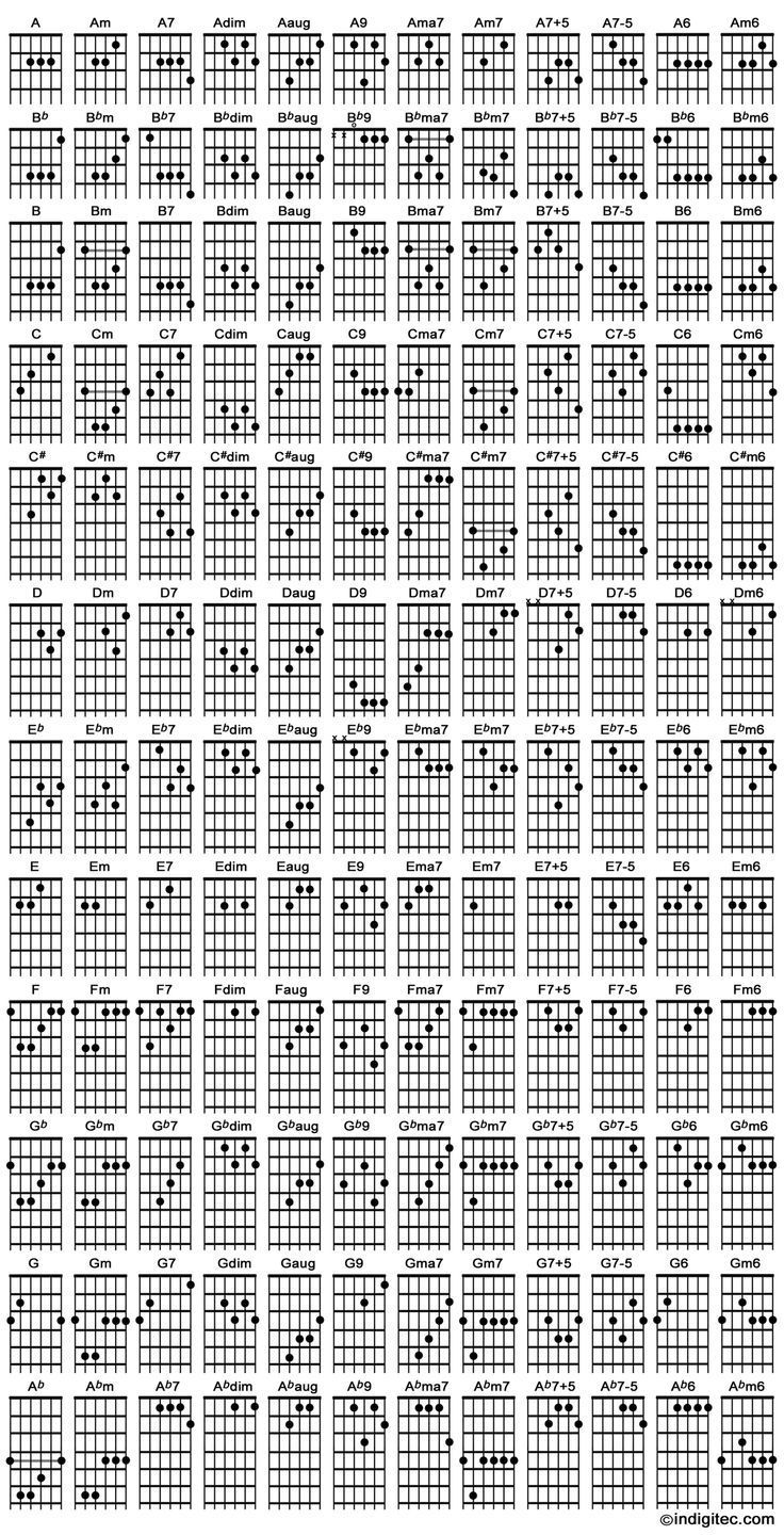 50 best sheet music images on pinterest music flower and guitars chord chart sigh so lovely to look at hexwebz Image collections