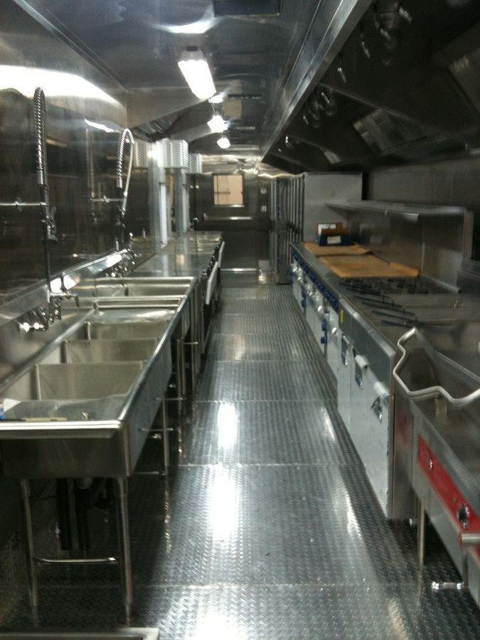 Charmant Commercial Kitchen Life!