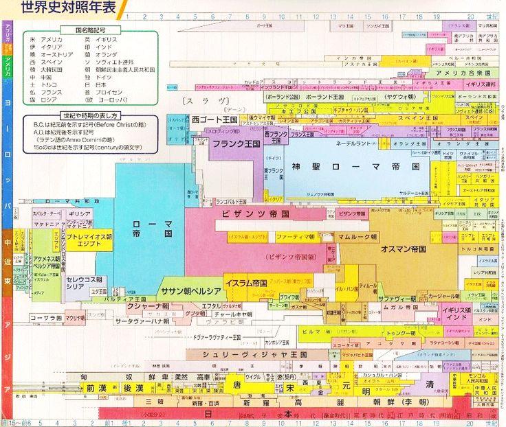日本だけが、ズーッと同じです。他は、国名や王朝が変わってます。でも、日本は、同じなんです。まさに、世界でも最古の国なんですよね。