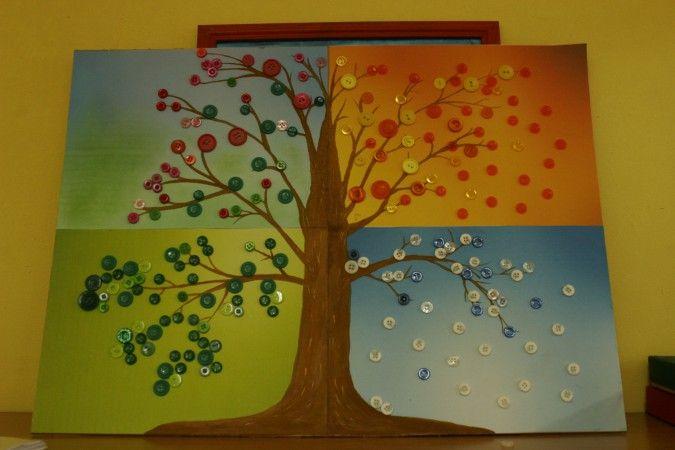 Мастер-класс «Сезонное дерево» из пуговиц Фото