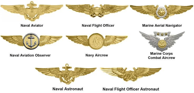 Aviation Insignia  of the United States Marine Corps