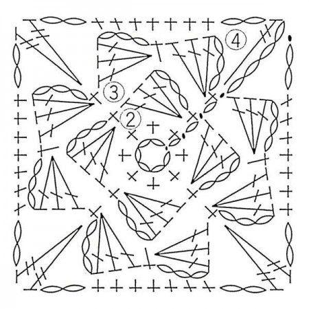 Закрученный квадратный мотив