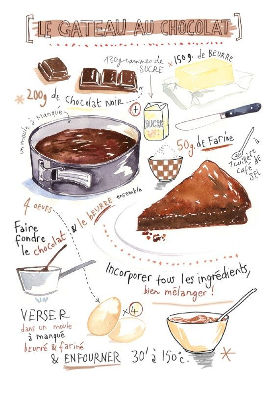 Le gâteau au chocolat, illustration de Lucile PRACHE.