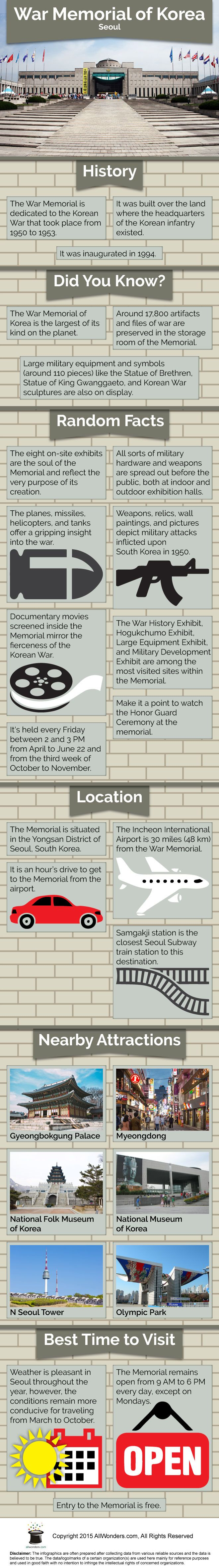 "GOOD TO KNOW, and its surroundings are fantastic! But does it only show South Korean things..? There's a part that says ""inflicted on South Korea"", but it was a KOREAN war, meaning whole peninsula. War Memorial Of Korea Infographic"
