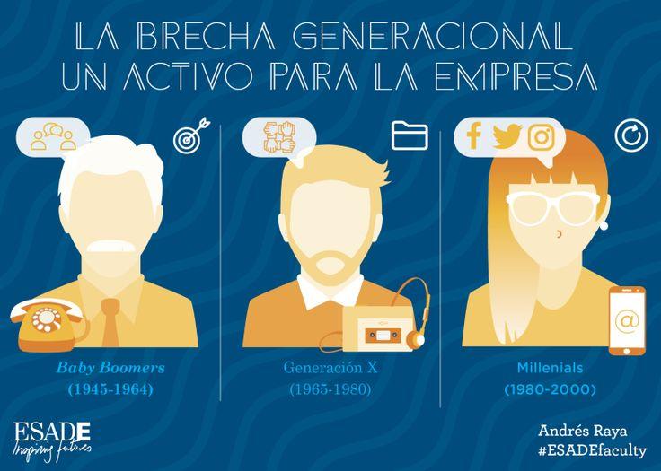 Cómo transformar la brecha generacional en un activo para la empresa. #rrhh