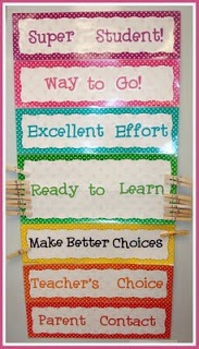 Behavior chart - Personally I like the Birthday Balloon idea this teacher posted after clicking her behavior chart