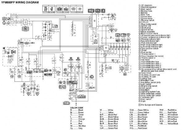 fuse box 1997 yamaha atv  top wiring diagram gallery power