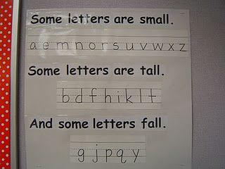 Love this concept for letter/line orientation