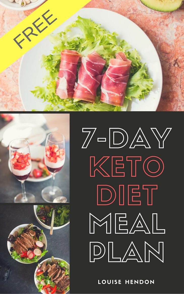 Free Ketogenic Diet Meal Plan #keto #ketogenic #mealplan http://paleomagazine.com/free-ketogenic-diet-meal-plan
