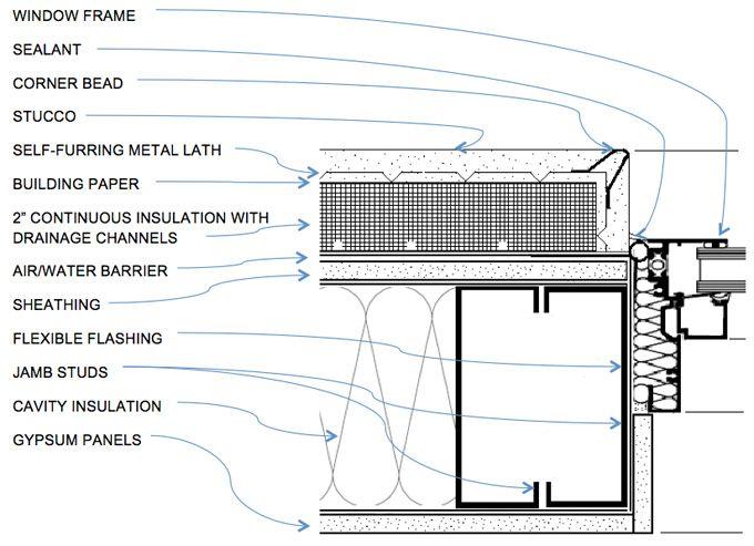 Flash Door Design Interior