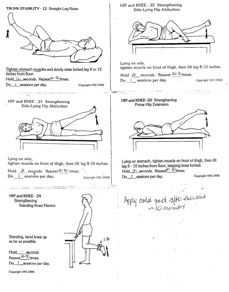 The Nocturnal Nomad: How to Fix Runner's Knee aka Patellofemoral Syndrome