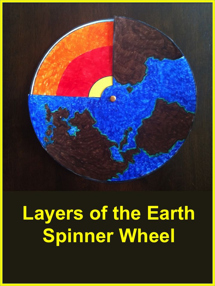 """Template for constructing a working spinner model showing the layers of the Earth.  Each quarter turn of the wheel reveals a new layer.  7"""" size makes it perfect for interactive notebooks.  It comes with both b/w and color templates and blank labels so you can choose what info to require.  $"""