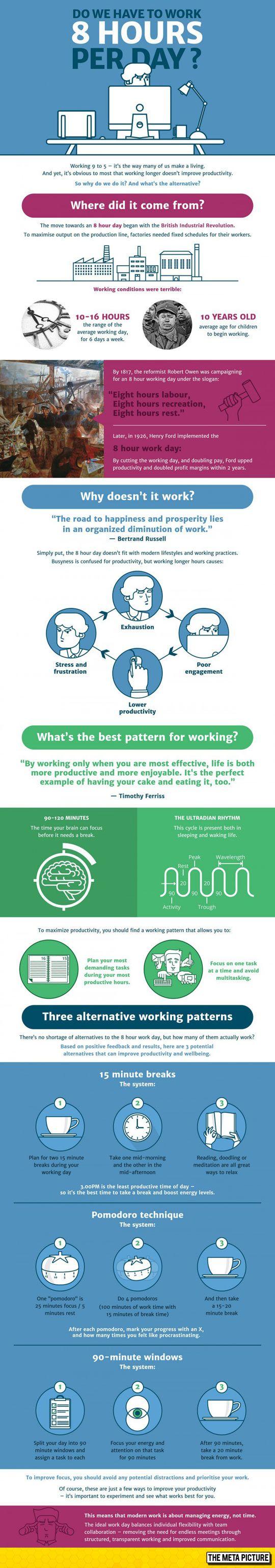 Wie heeft ooit bepaald dat een werkdag uit 8 uur bestaat? En wat is de meest optimale verhouding tussen werk en vrije tijd?