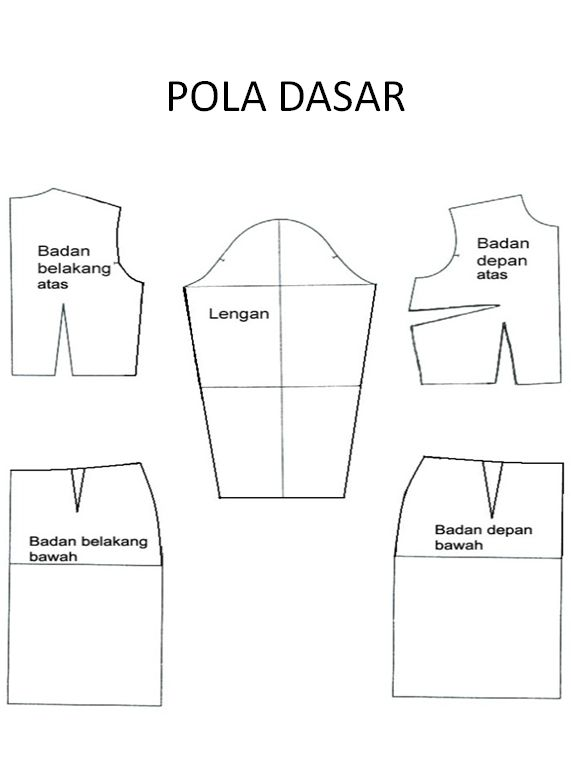 "Pola dasar Fashion and Life Style: Bahan Ajar ""Pola Konstruksi dan Pembuatan Pola Kebaya Sistem Praktis"""