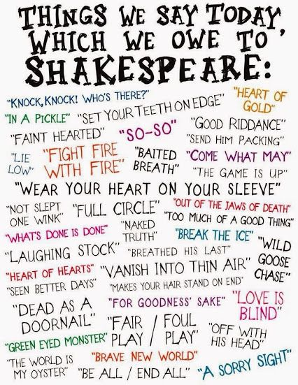 Google+  Shakespeare