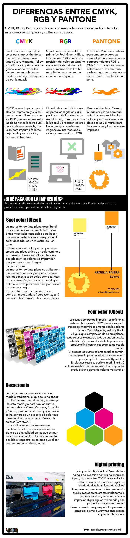 #Infografía:Conoce las diferencias entre CMYK, RGB y Pantone | paredro.com                                                                                                                                                                                 Más