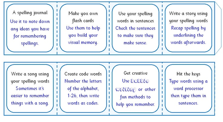 Pocket sized foldables, mini books and cards that outline spelling rules and strategies to help pupils remember spellings. Mini books are based on a one sheet foldable idea from Simon Finch/@simfin
