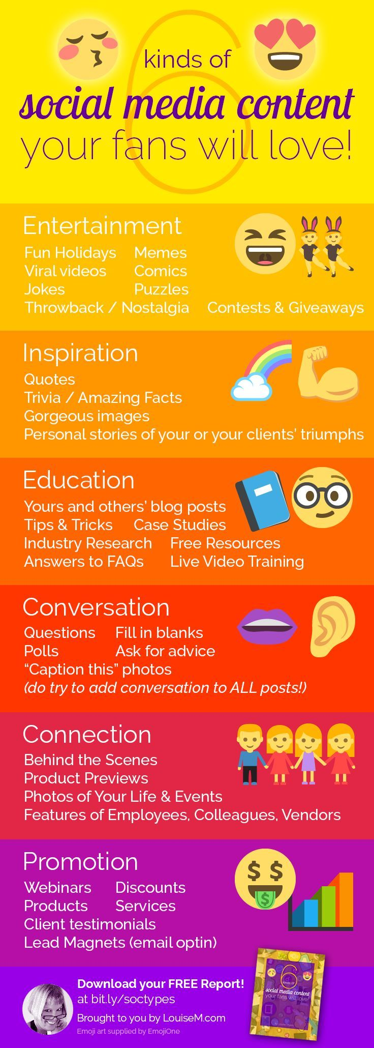 Social media marketing tips: vary your content categories to keep your followers engaged! Here are 6 types of content to attract leads to your small business accounts. You must do more than promote! FREE report to download on the blog. Create An Endless Stream Of Traffic From Pinterest with this powerful automation software