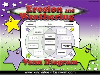 Erosion and Weathering Venn Diagram #1 - EK - Compare and Contrast ...