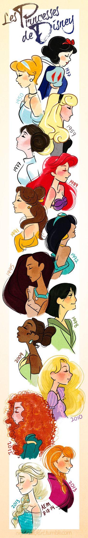 Disney prinsessen door de jaren heen. Wie is jouw favoriet? www.johnberens.com