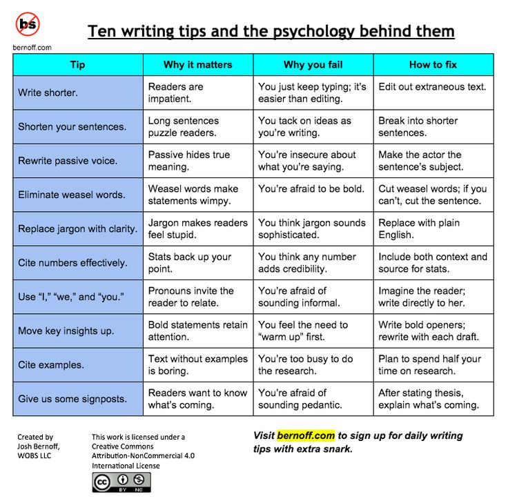 Excellent tips for writing anything better.