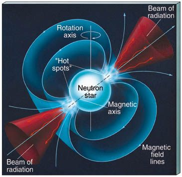 Neutron stars are the densest and smallest stars known to exist in the universe; with a radius of only about 12–13 km (7 mi), they can have a mass of about twice that of the Sun.
