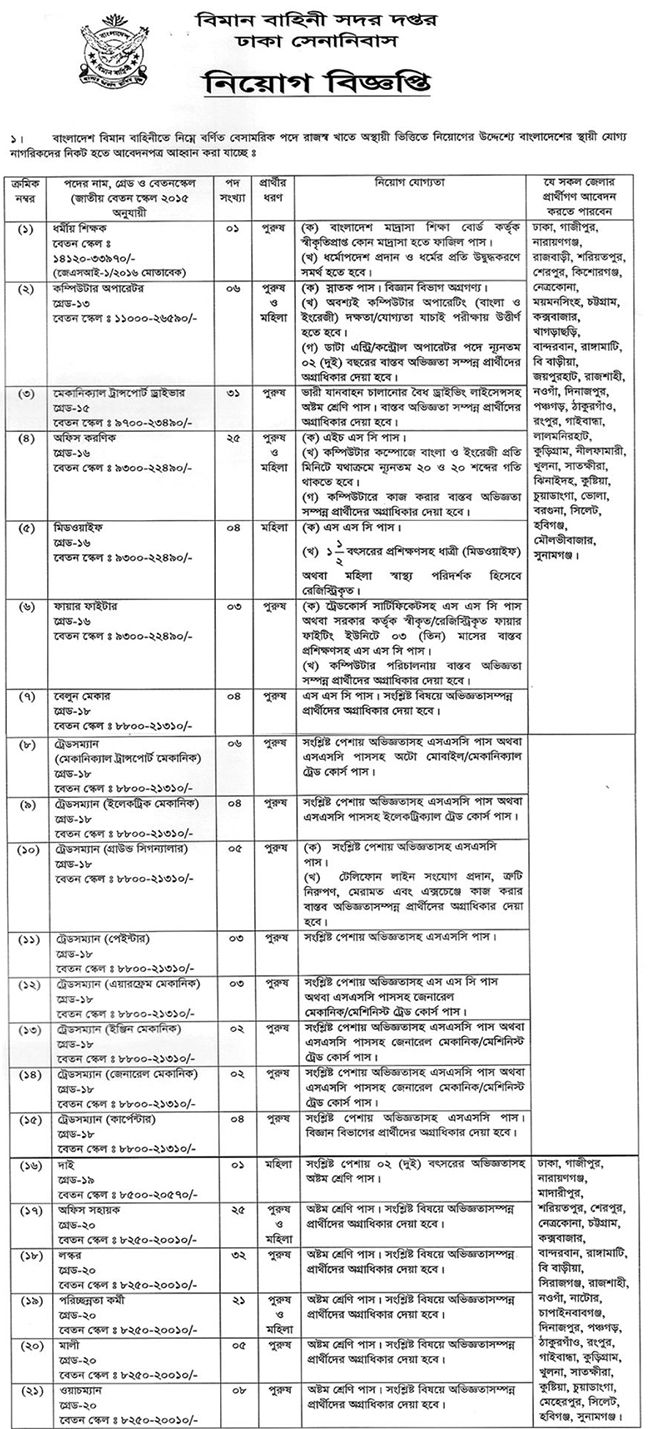 250 Vacancy  Bangladesh Air Force Job Circular