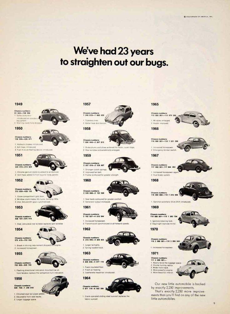 1971 Ad Volkswagen Beetle | eBay