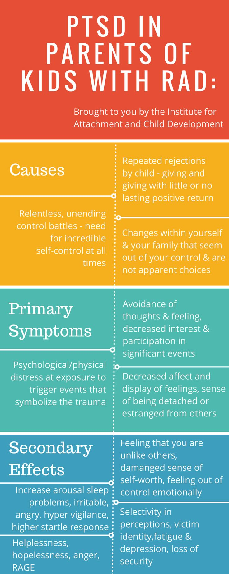 221 best School Ideas images on Pinterest | Mental health therapy ...