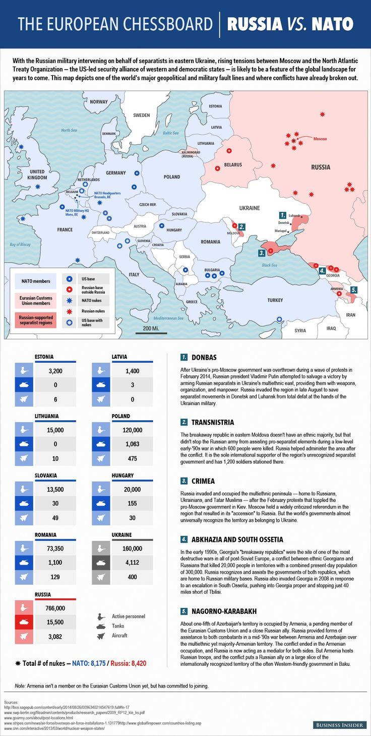 Russia VS NATO_07: