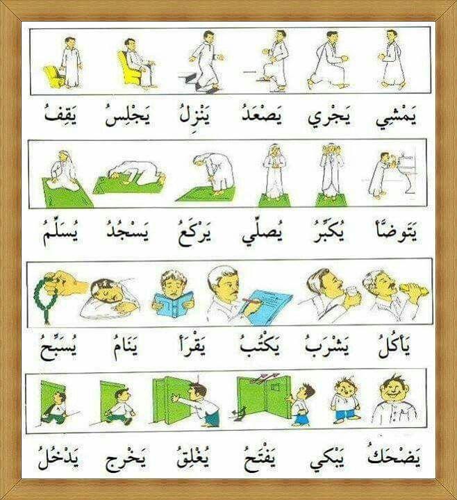 Fiiller Learning Arabic Arabic Verbs Arabic Worksheets Arabic worksheets