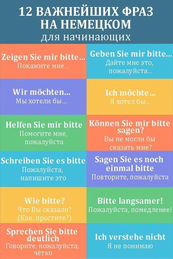 знакомств немецком фразы языке на