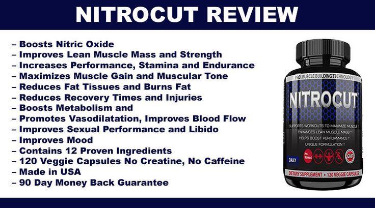Nitrocut Review PreWorkout Nitric Oxide Booster  Supplements ScoreCard