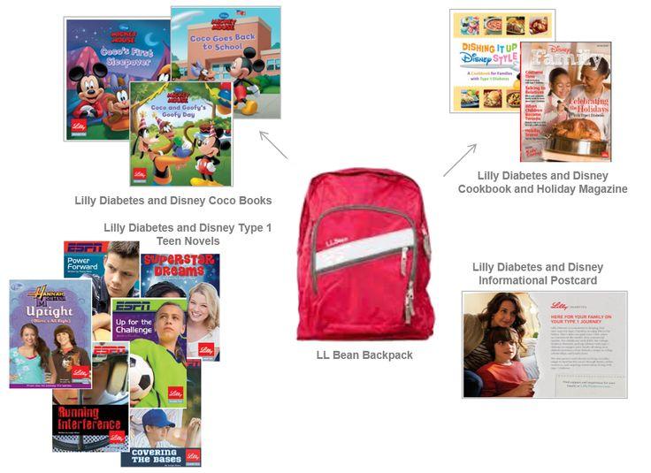 Lilly Diabetes & Disney Bookpack Bonanza!  http://scottsdiabetes.com/giveaways/lilly-diabetes-disney-bookpack/?lucky=307