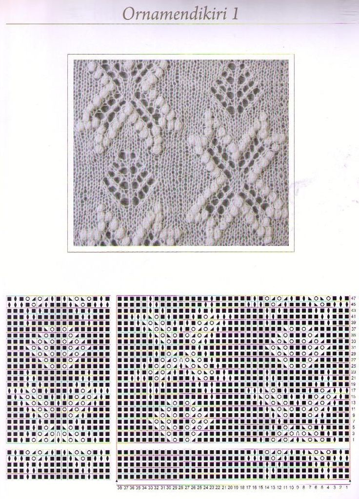 Estonian lace Ornamendikiri pattern ~~ Haapsalu sall - вязанная реликвия эстонские шали