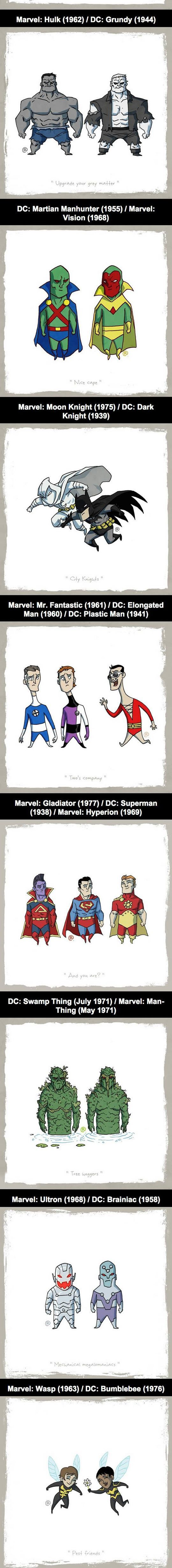 Marvel Vs DC: Caracteres equivalentes Part 3