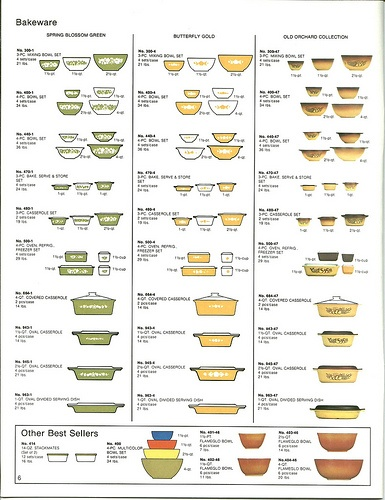 1976 Catalogue